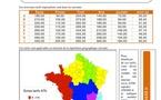 Les tarifs régionalisés de l'équarrissage PJ satm